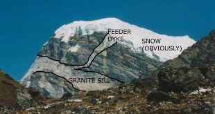 Annotated-granite-dyke-sill