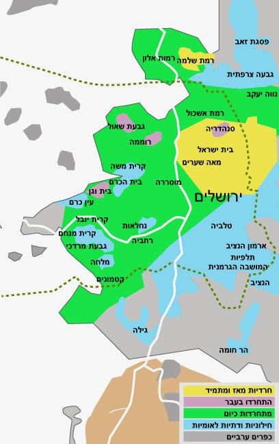 התחרדות ירושלים
