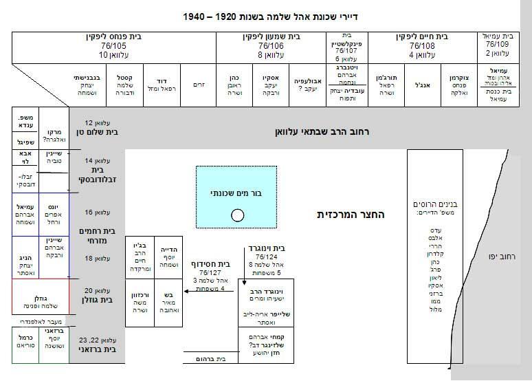 אוהל שלמה ירושלים מפה