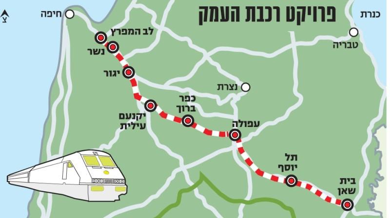 רכבת העמק החדשה